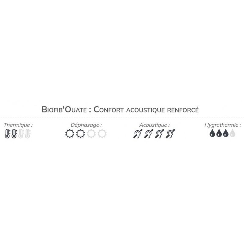 Biofib Ouate 100MM Paquet de 4,5m² et 15,08€ HT le m² isolant thermique acoustique biosourcé ouate et chanvre